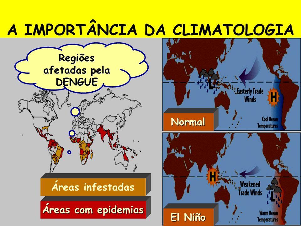 A IMPORTÂNCIA DA CLIMATOLOGIA