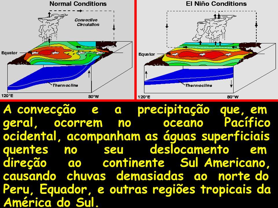 A convecção e a precipitação que, em geral, ocorrem no oceano Pacífico ocidental, acompanham as águas superficiais quentes no seu deslocamento em direção ao continente Sul Americano, causando chuvas demasiadas ao norte do Peru, Equador, e outras regiões tropicais da América do Sul.