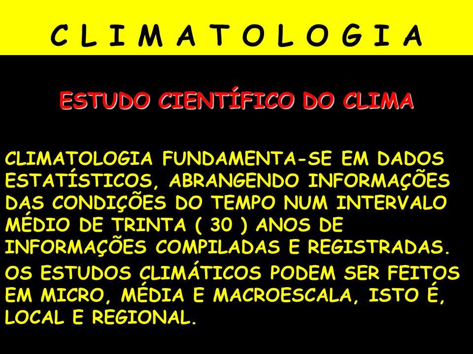 ESTUDO CIENTÍFICO DO CLIMA
