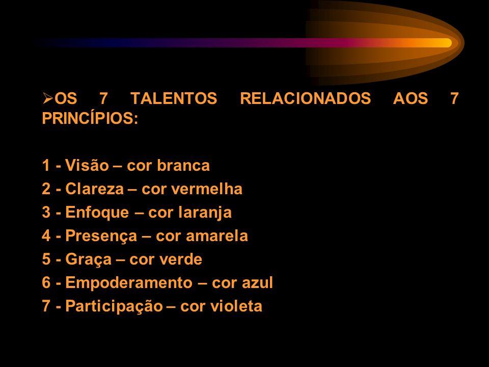 OS 7 TALENTOS RELACIONADOS AOS 7 PRINCÍPIOS: