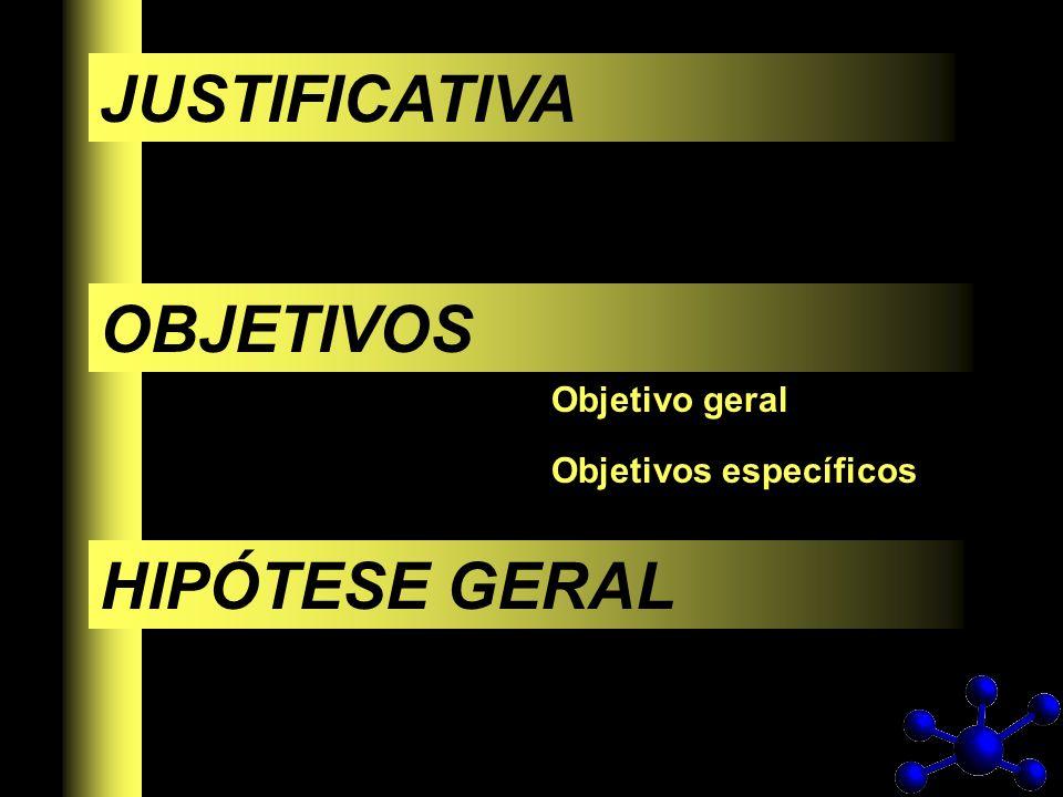 JUSTIFICATIVA OBJETIVOS HIPÓTESE GERAL Objetivo geral