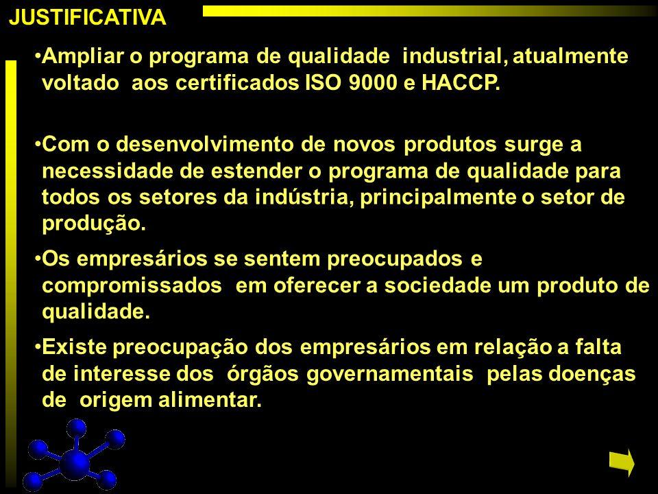 JUSTIFICATIVA Ampliar o programa de qualidade industrial, atualmente voltado aos certificados ISO 9000 e HACCP.