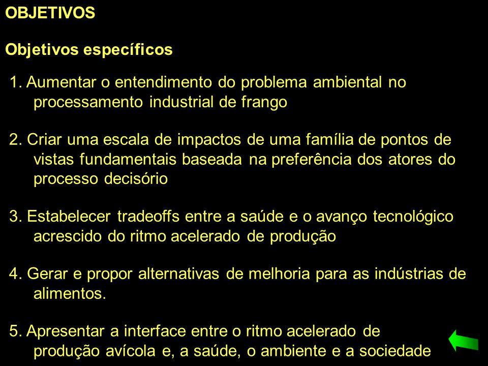 OBJETIVOS Objetivos específicos. 1. Aumentar o entendimento do problema ambiental no processamento industrial de frango.
