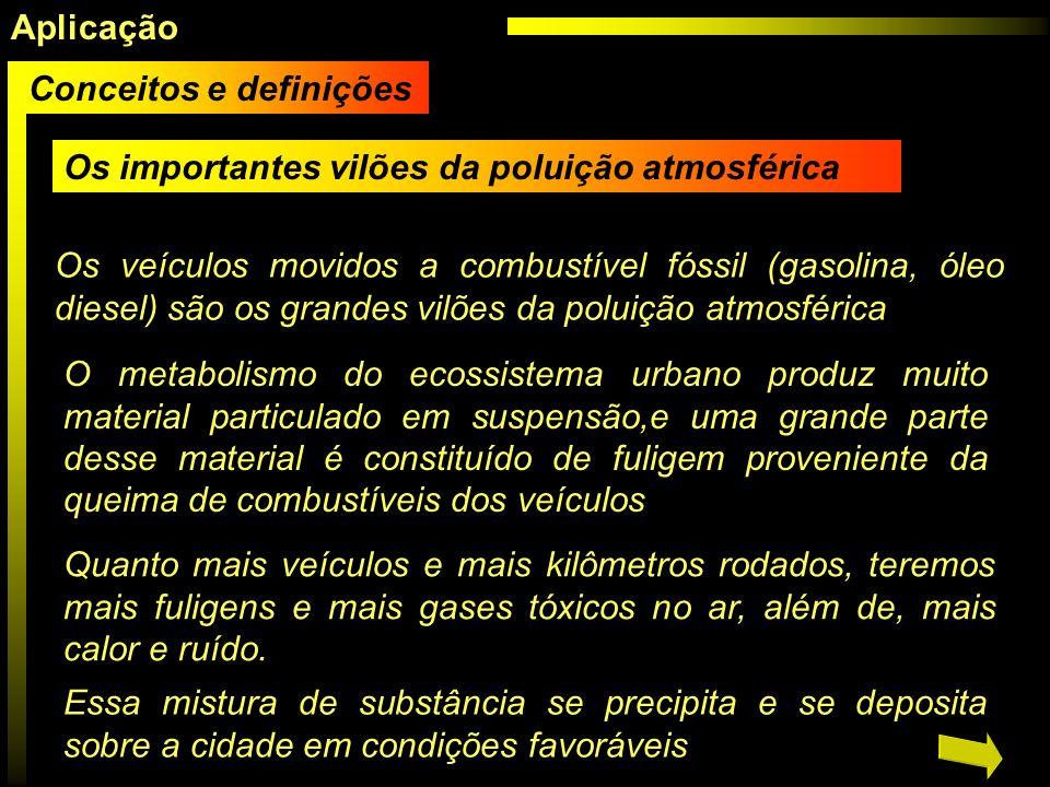 Aplicação Conceitos e definições. Os importantes vilões da poluição atmosférica.