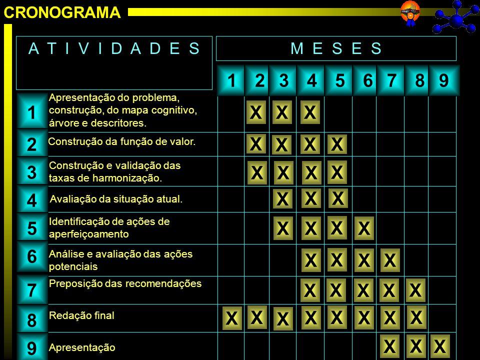 1 2 3 4 5 6 7 8 9 1 X X X 2 X X X X 3 X X X X 4 X X X 5 X X X X 6 X X