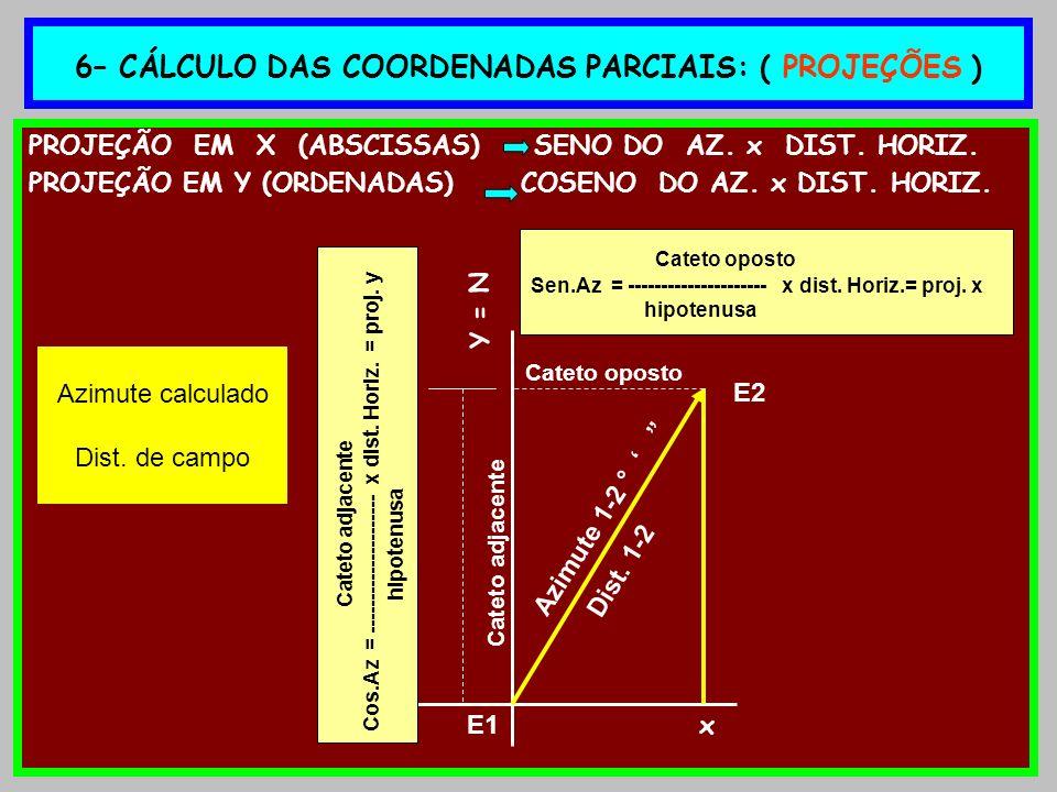 6– CÁLCULO DAS COORDENADAS PARCIAIS: ( PROJEÇÕES )