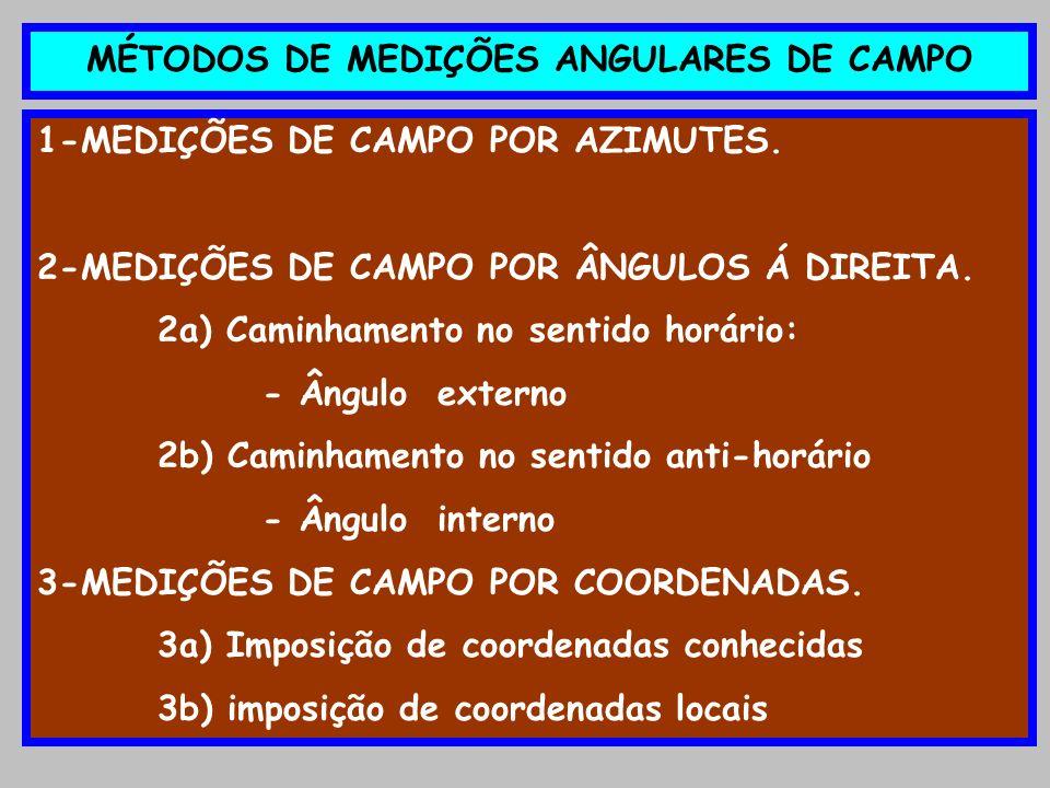 MÉTODOS DE MEDIÇÕES ANGULARES DE CAMPO