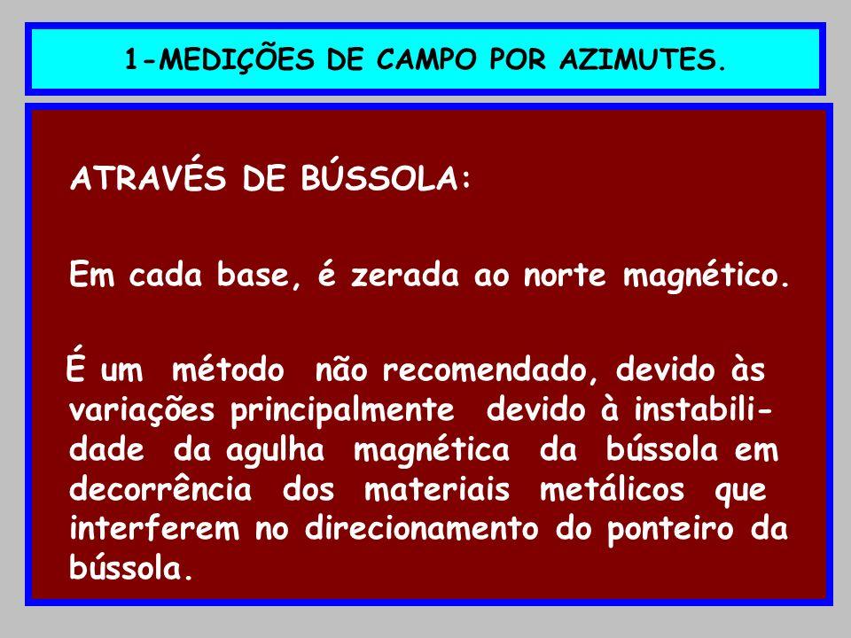 1-MEDIÇÕES DE CAMPO POR AZIMUTES.