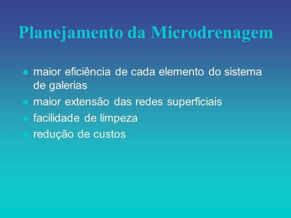 Planejamento da Microdrenagem