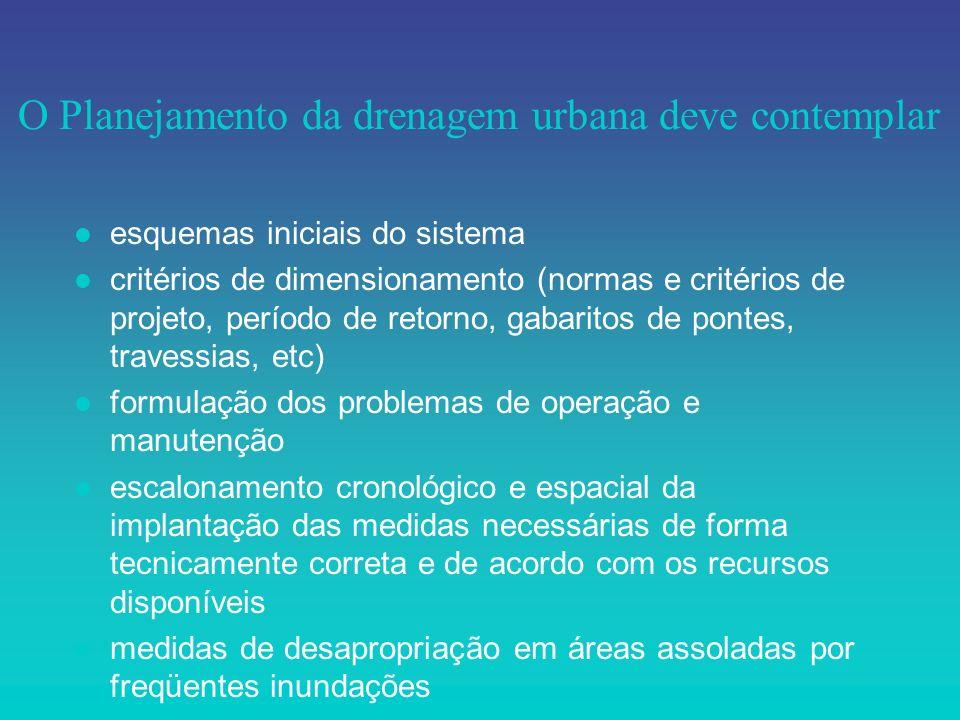 O Planejamento da drenagem urbana deve contemplar