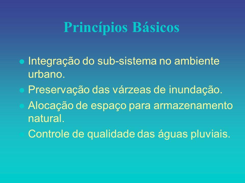 Princípios Básicos Integração do sub-sistema no ambiente urbano.