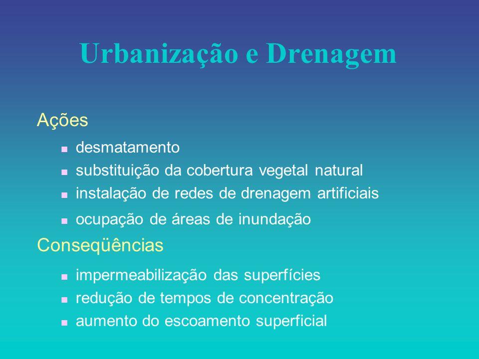 Urbanização e Drenagem