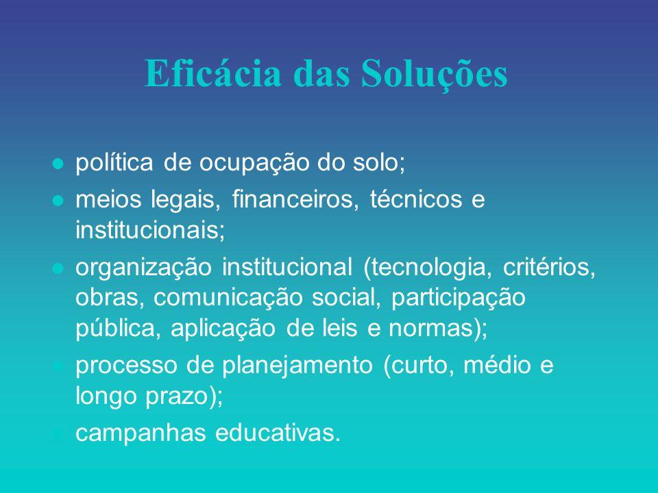 Eficácia das Soluções política de ocupação do solo;