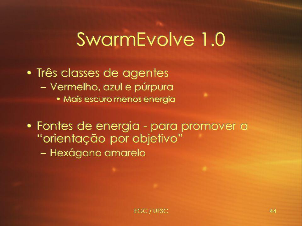 SwarmEvolve 1.0 Três classes de agentes