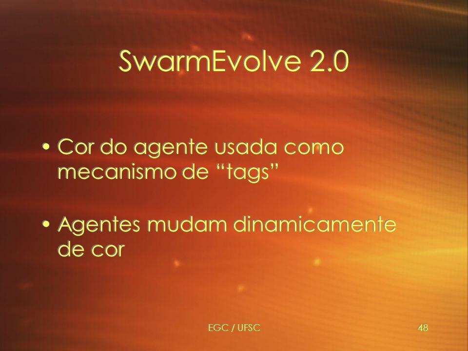 SwarmEvolve 2.0 Cor do agente usada como mecanismo de tags