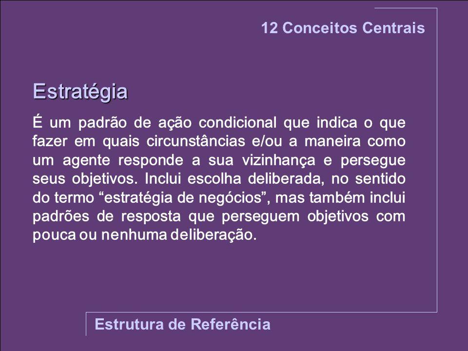 Estratégia 12 Conceitos Centrais