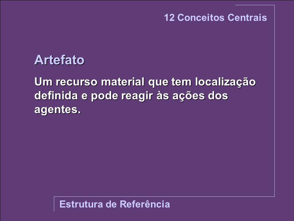 12 Conceitos Centrais Artefato. Um recurso material que tem localização definida e pode reagir às ações dos agentes.
