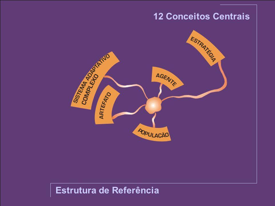 12 Conceitos Centrais Estrutura de Referência