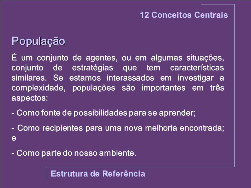 População 12 Conceitos Centrais