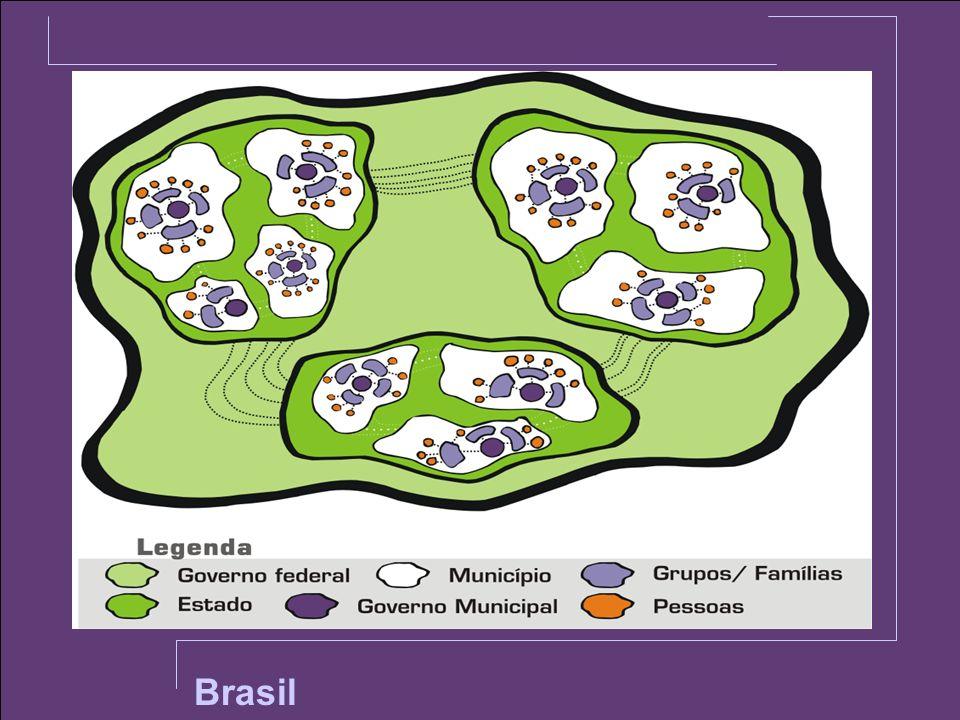 SOJA Brasil