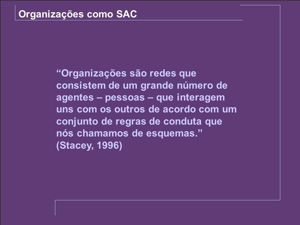 SOJA Organizações como SAC