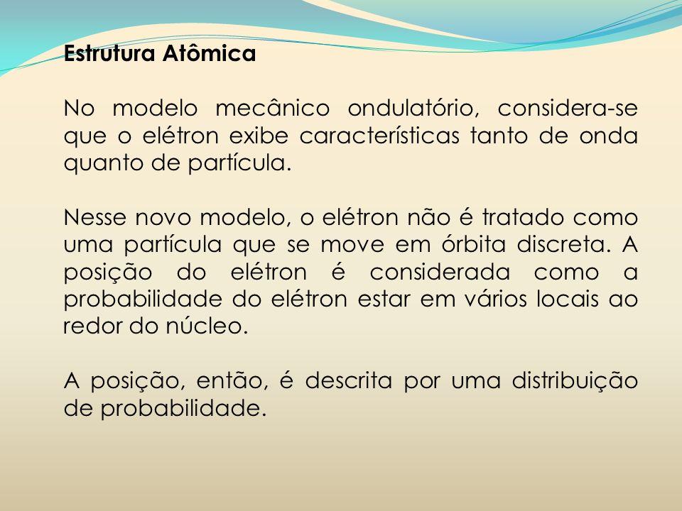 Estrutura Atômica No modelo mecânico ondulatório, considera-se que o elétron exibe características tanto de onda quanto de partícula.