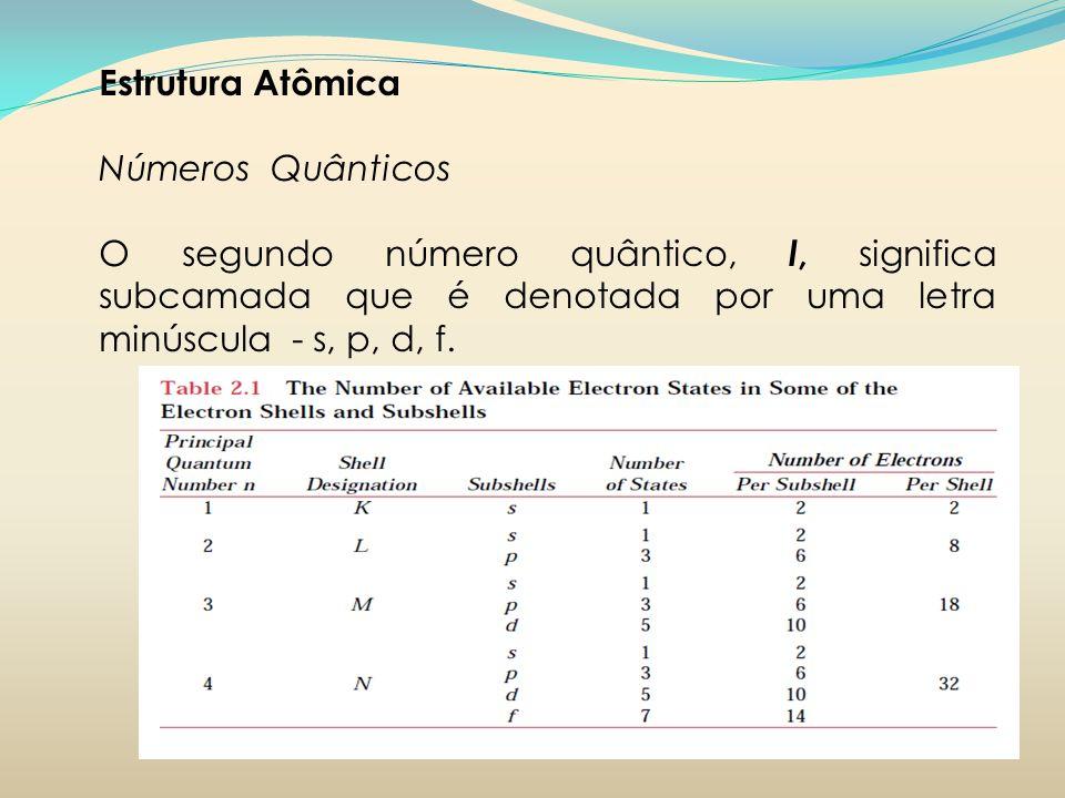 Estrutura AtômicaNúmeros Quânticos.
