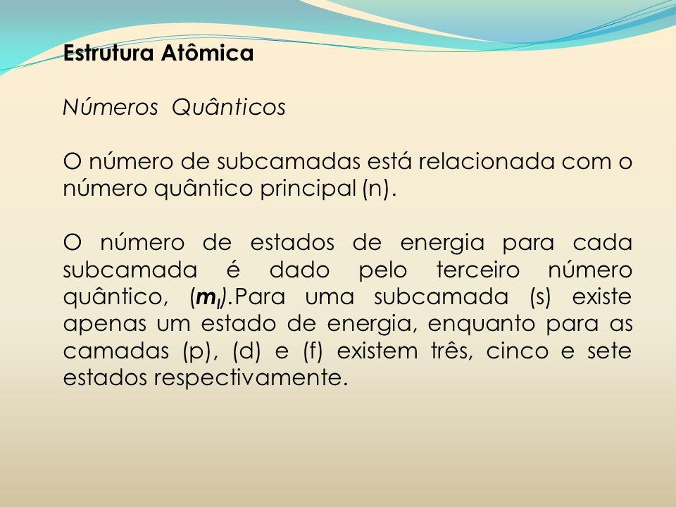 Estrutura AtômicaNúmeros Quânticos. O número de subcamadas está relacionada com o número quântico principal (n).