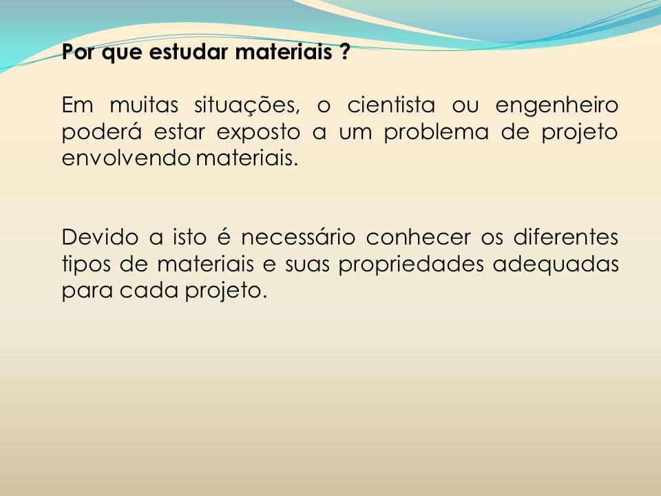 Por que estudar materiais