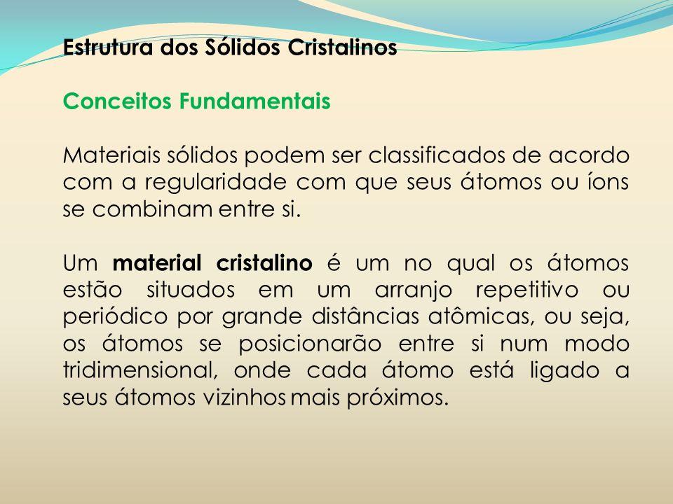 Estrutura dos Sólidos Cristalinos