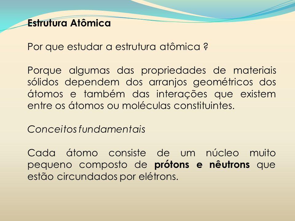 Estrutura Atômica Por que estudar a estrutura atômica