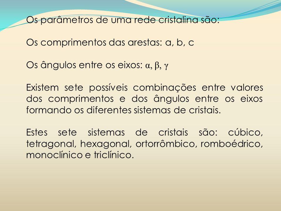 Os parâmetros de uma rede cristalina são: