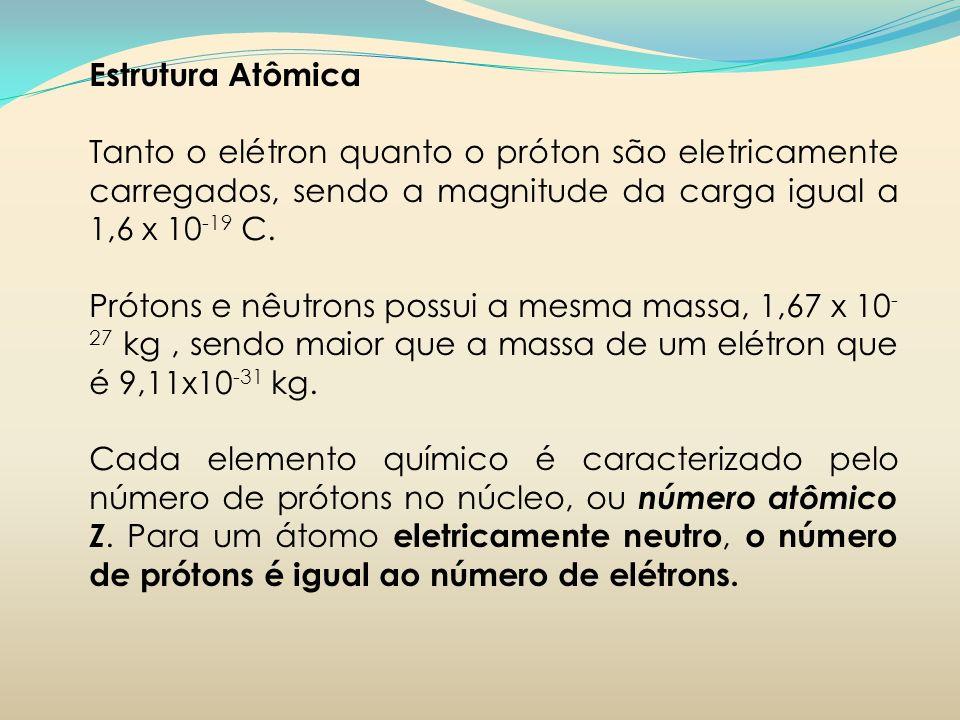 Estrutura AtômicaTanto o elétron quanto o próton são eletricamente carregados, sendo a magnitude da carga igual a 1,6 x 10-19 C.