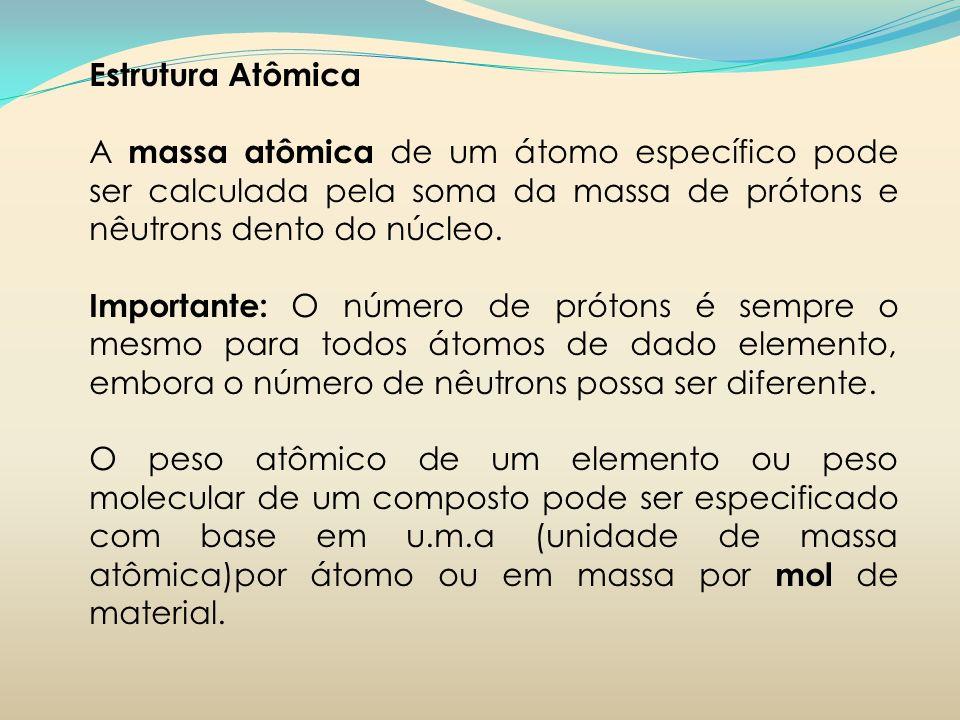 Estrutura AtômicaA massa atômica de um átomo específico pode ser calculada pela soma da massa de prótons e nêutrons dento do núcleo.