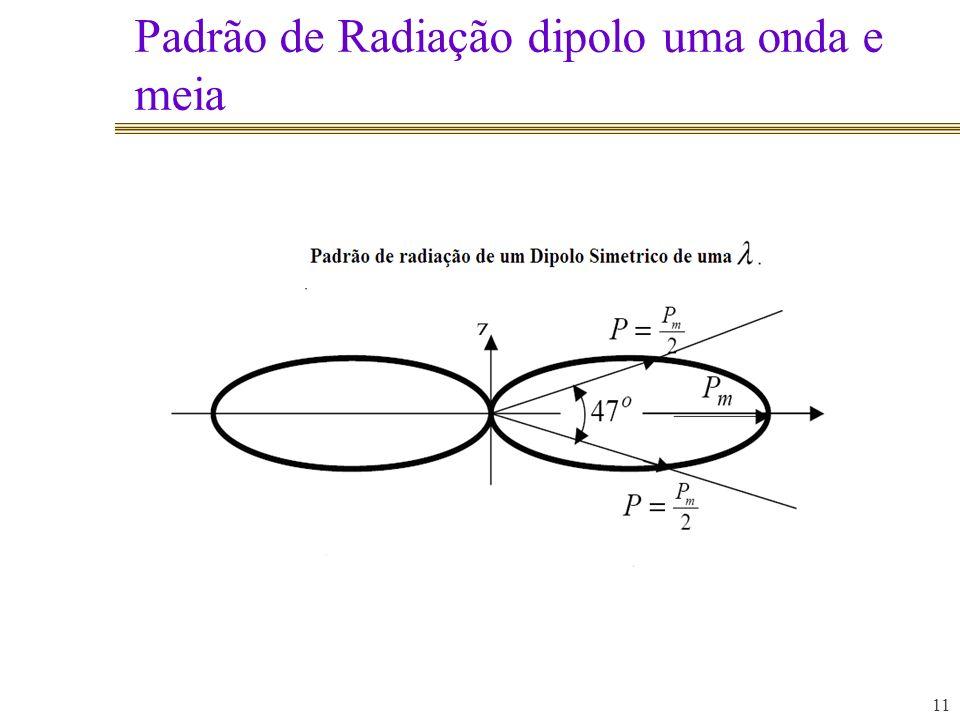 Padrão de Radiação dipolo uma onda e meia