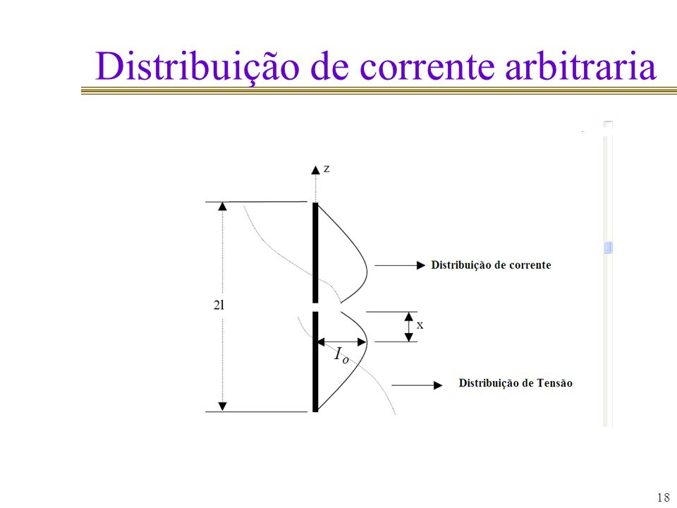 Distribuição de corrente arbitraria