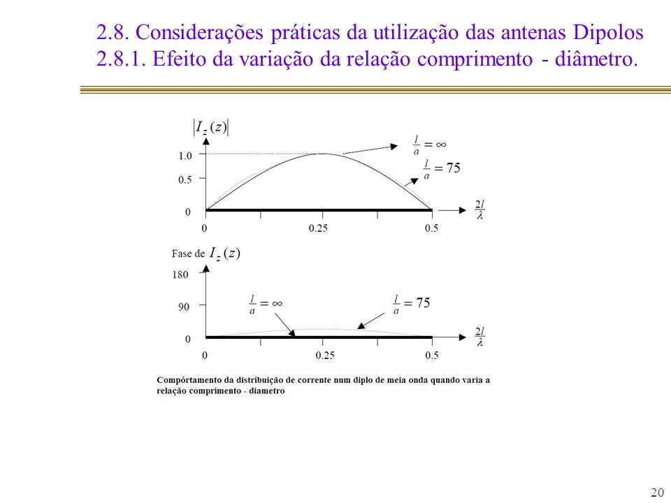 2. 8. Considerações práticas da utilização das antenas Dipolos 2. 8. 1
