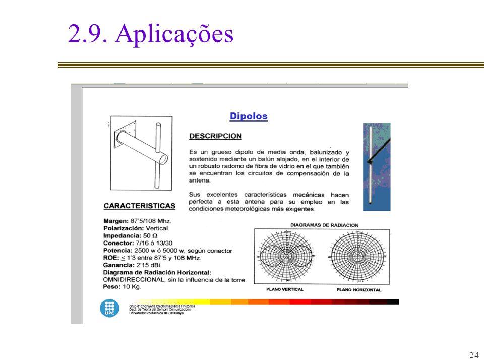 2.9. Aplicações 24 24
