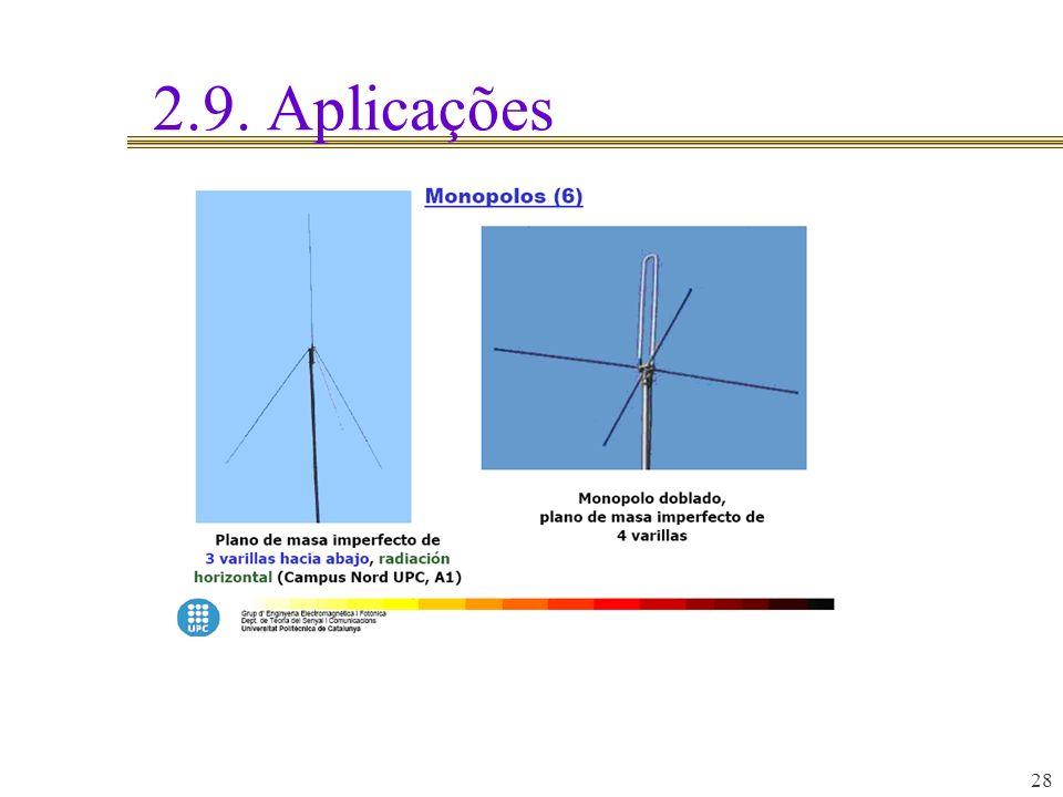 2.9. Aplicações 28 28