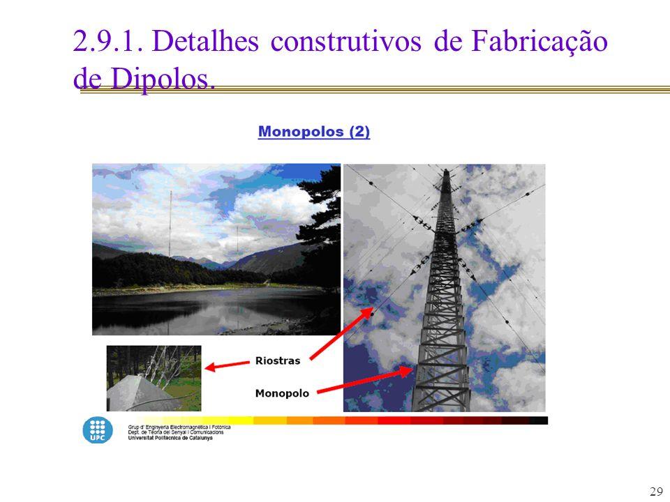 2.9.1. Detalhes construtivos de Fabricação de Dipolos.