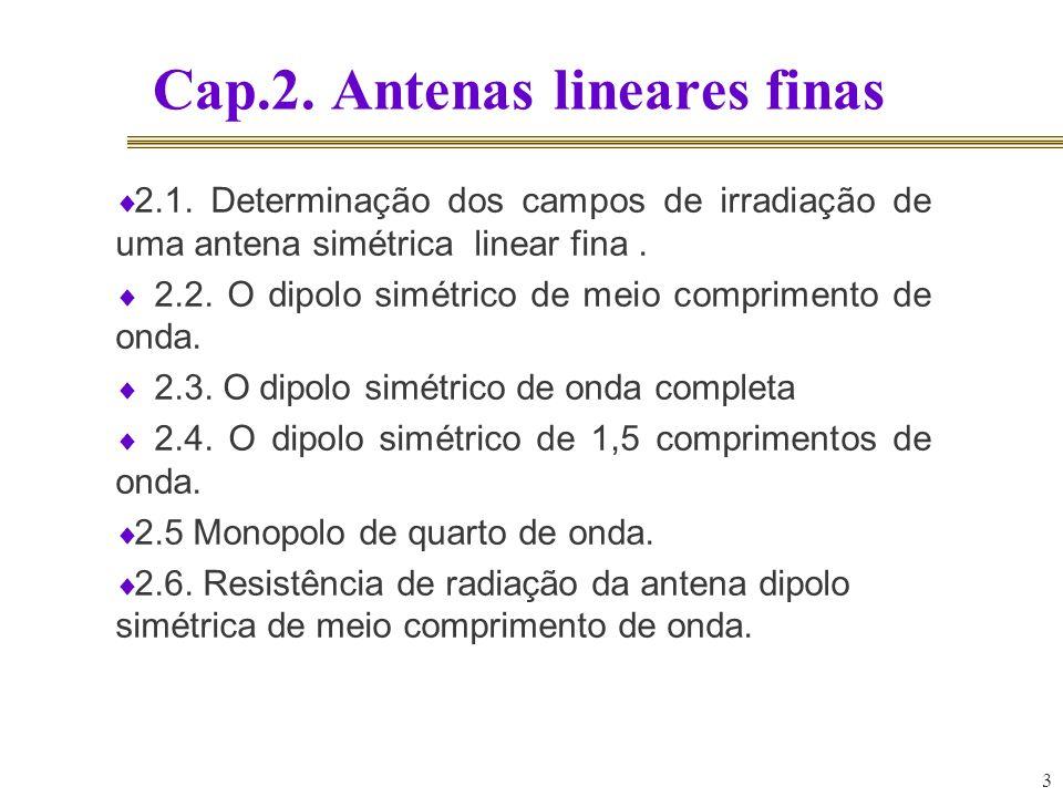 Cap.2. Antenas lineares finas