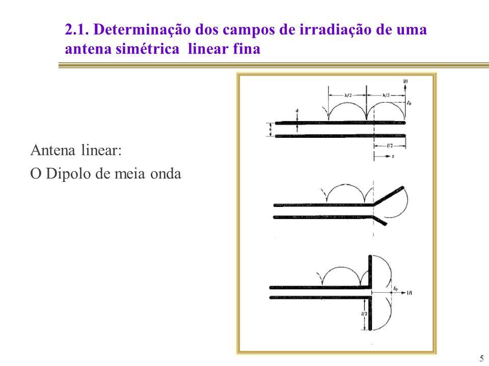 2.1. Determinação dos campos de irradiação de uma antena simétrica linear fina