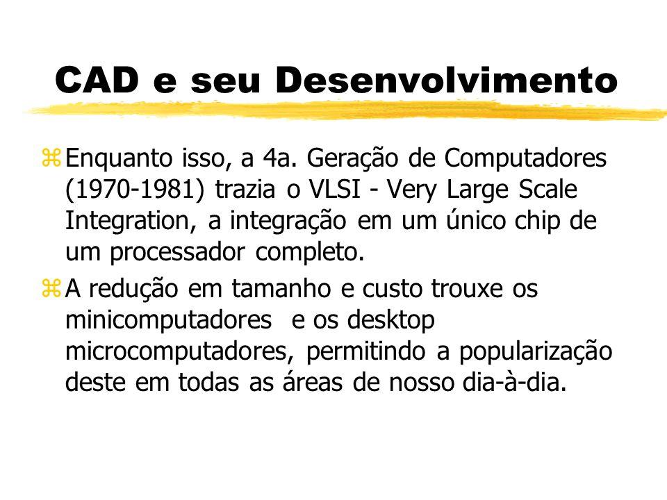 CAD e seu Desenvolvimento