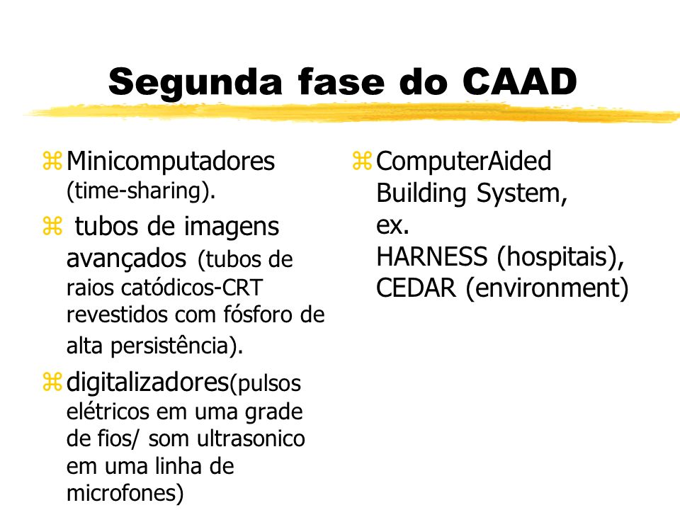 Segunda fase do CAAD Minicomputadores (time-sharing).