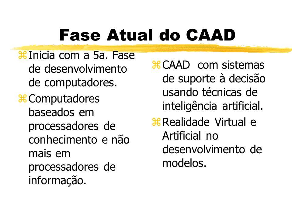 Fase Atual do CAAD Inicia com a 5a. Fase de desenvolvimento de computadores.