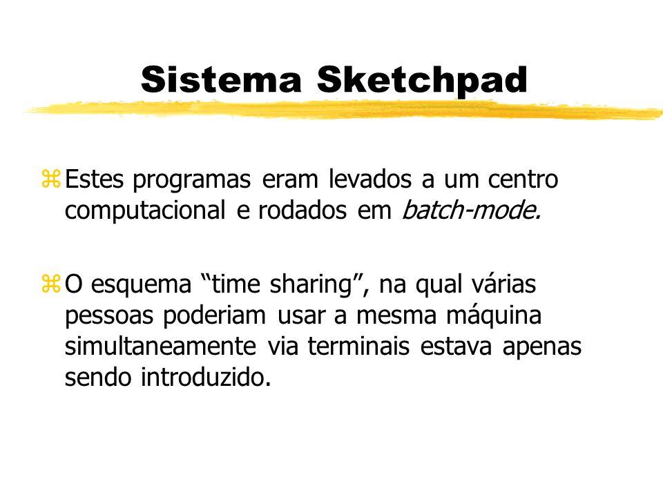 Sistema Sketchpad Estes programas eram levados a um centro computacional e rodados em batch-mode.
