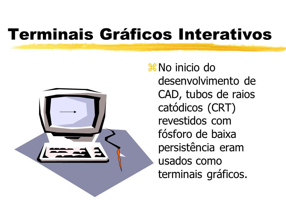 Terminais Gráficos Interativos