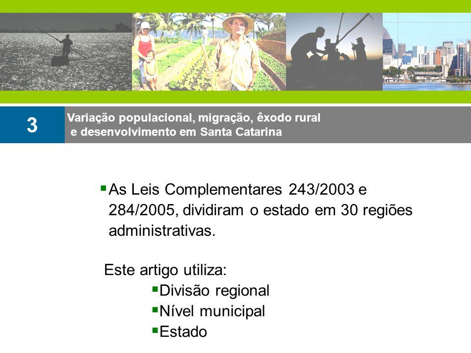 Variação populacional, migração, êxodo rural