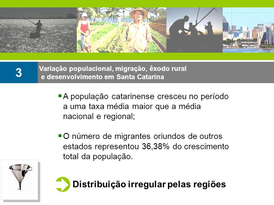 3 Distribuição irregular pelas regiões