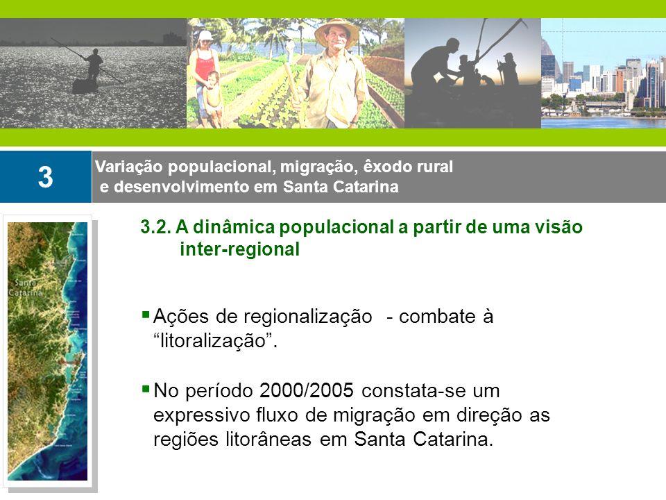 3 Ações de regionalização - combate à litoralização .
